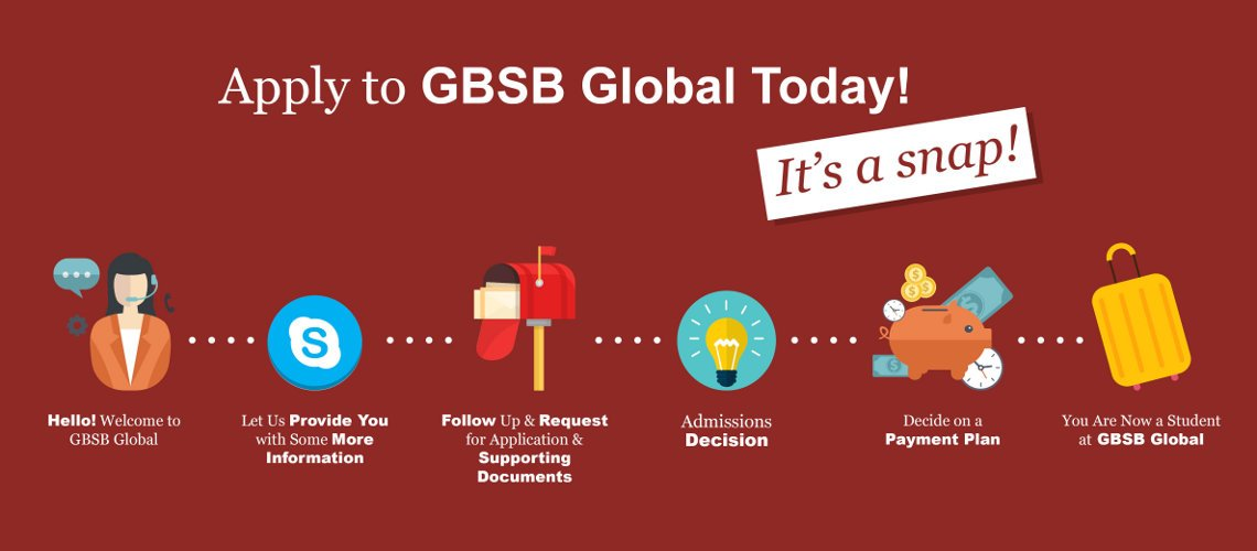 Admission Process Web Banner GBSB Global Business School