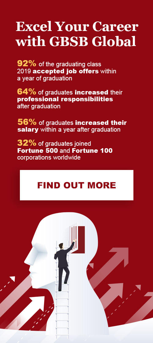 GBSB Global Business School in Europe Employment Report Mobile