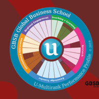 GBSB Global Business School Top Scores in U-Multirank