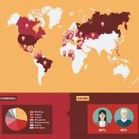 GBSB Global Business School 2018 Student Profile