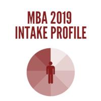 GBSB Global welcomes new MBA 2019 Intake students