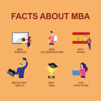 Facts about Invest in an MBA Program at GBSB Global Business School